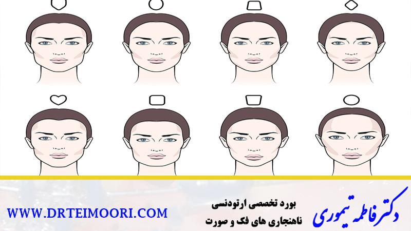 متخصص جراحی فک و صورت در اصفهان